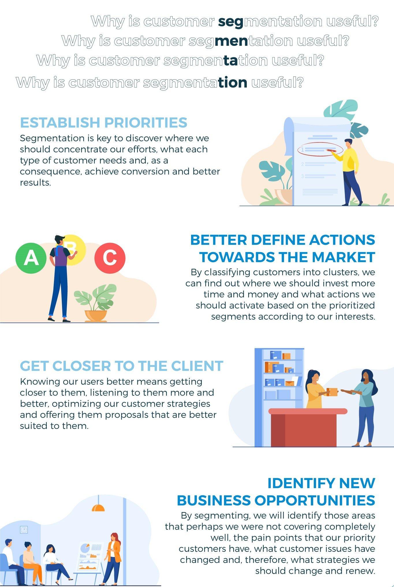 customer segmentation how to segment clients strategy