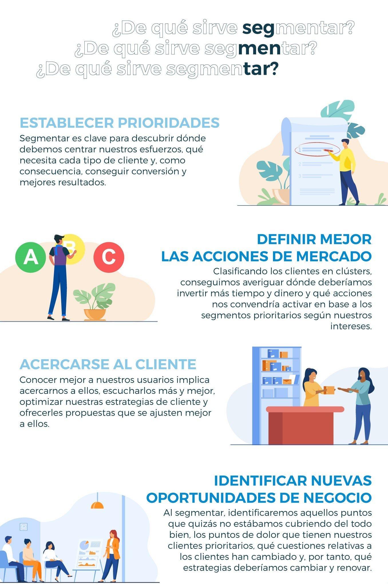 segmentación de clientes como segmentar clientes estrategia